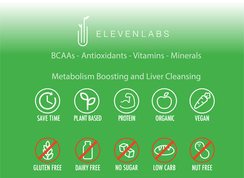 ElevenLabs benefits