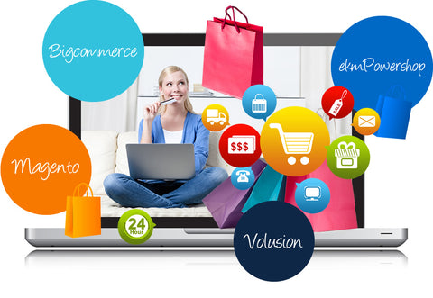 ecommerce-platform-selection