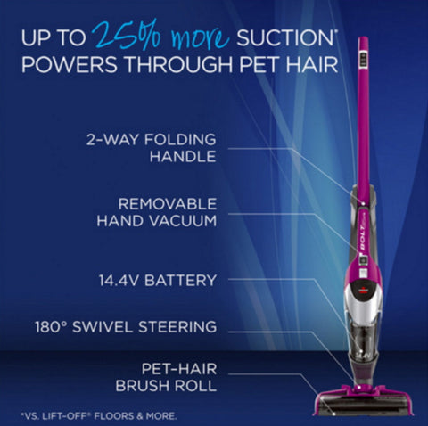 14.4 V Bagless Upright Pet Vacuum Cleaner 2-Way Folding Handle Indoor Use