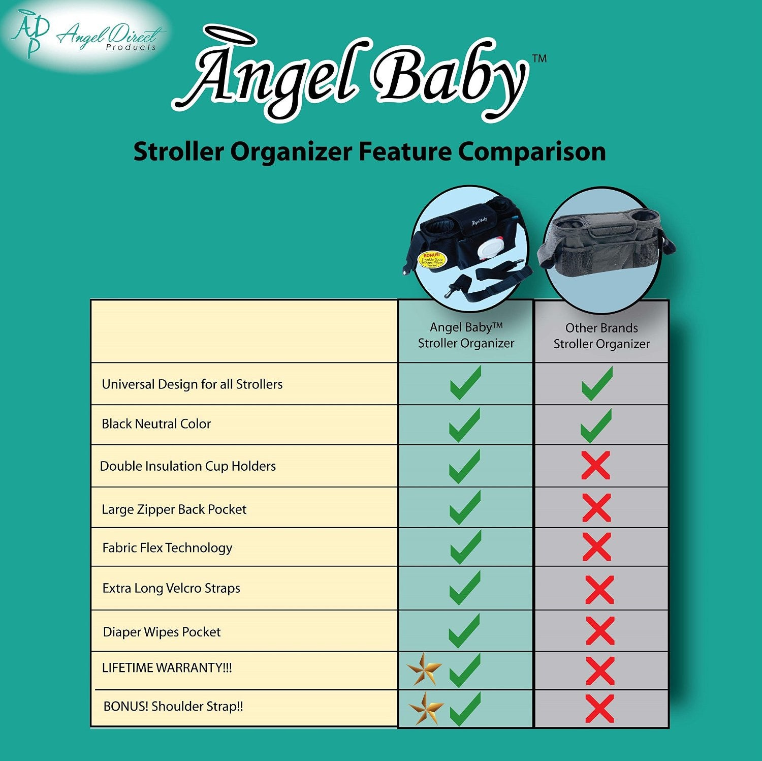 Angel Baby Black Stroller Organizer - Angel Direct Products - 6