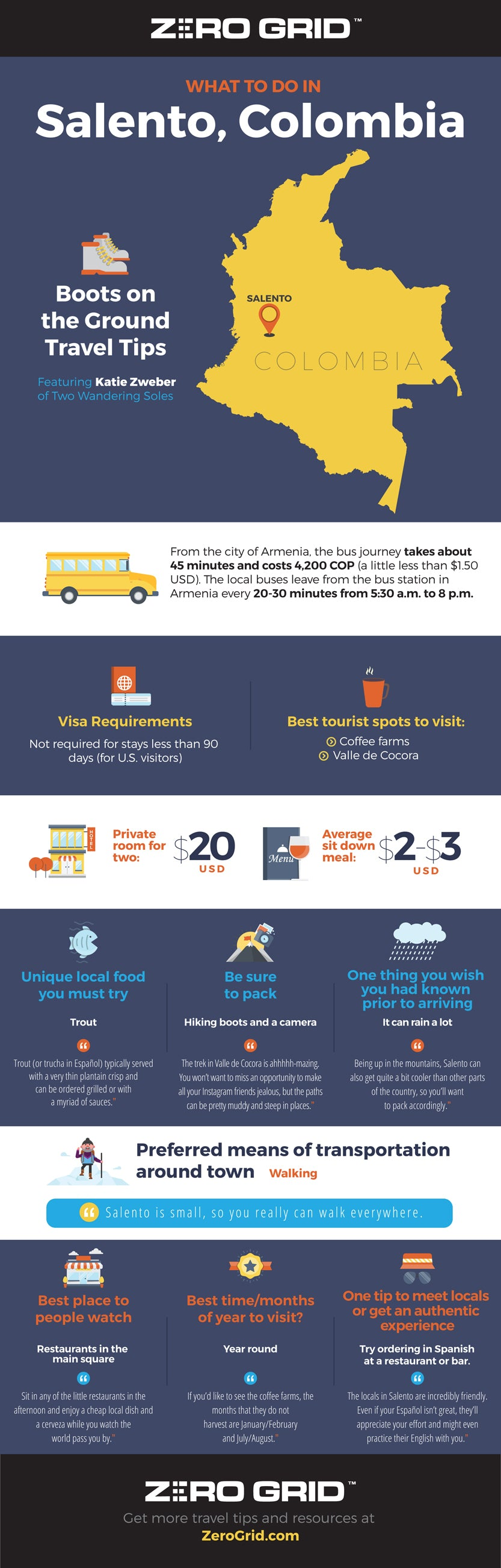 What to do in Salento, Colombia - Infographic