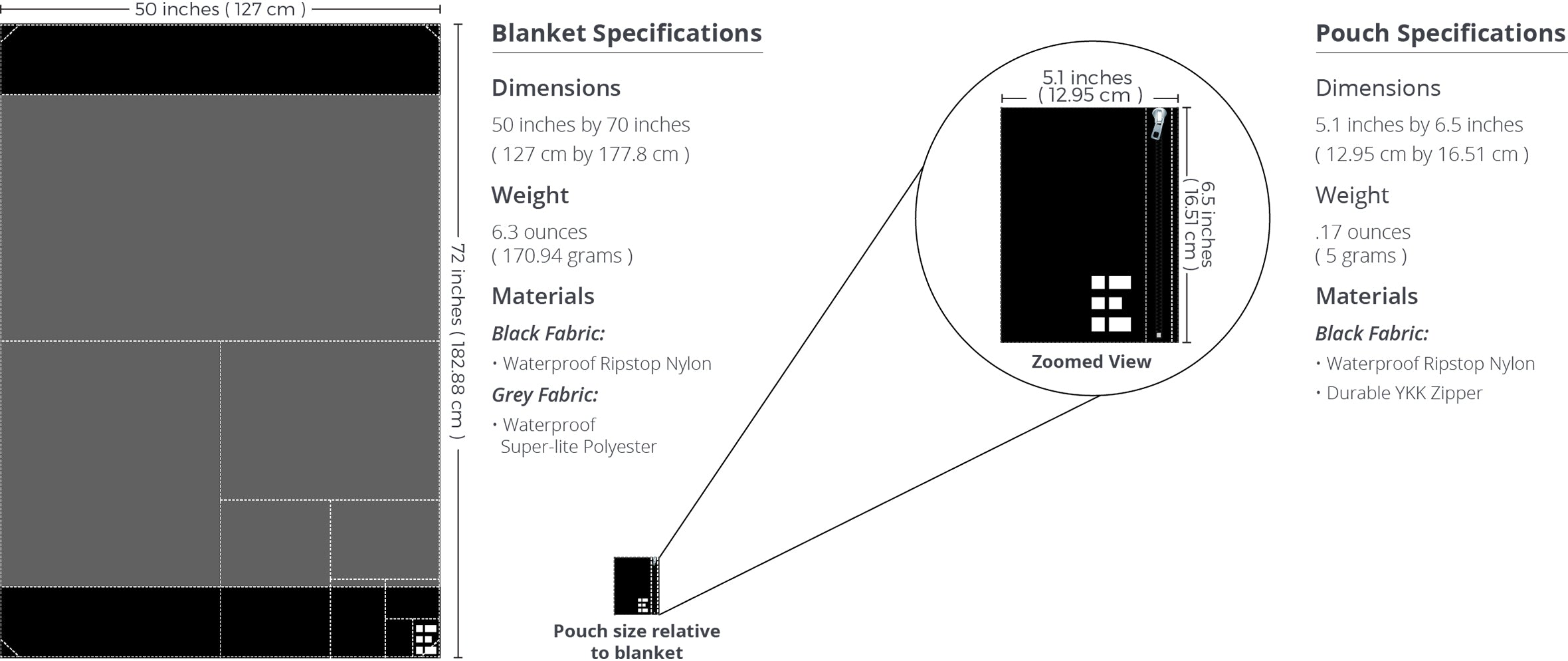 Pocket Blanket Specifications
