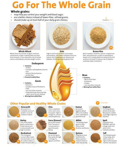 Whole Grains For Better Health