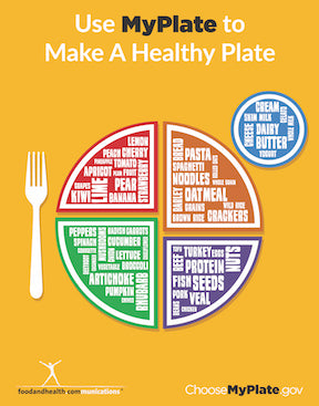Free Printable MyPlate Poster Download