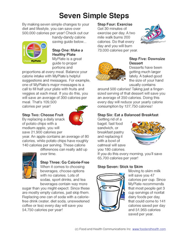 7 Simple Steps Save 500,000 Calories Poster - Nutrition Education Store