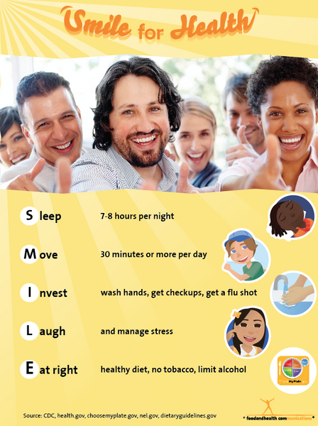 Smile for Health Poster - Nutrition Education Store