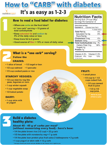 Diabetes Handout Tearpad How to Carbohydrate Count - Nutrition Education Store