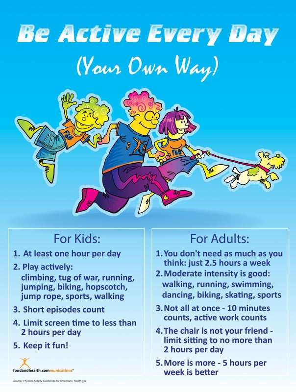Be Active Every Day Poster - Nutrition Education Store