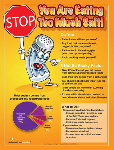 STOP You Are Eating Too Much Salt Poster