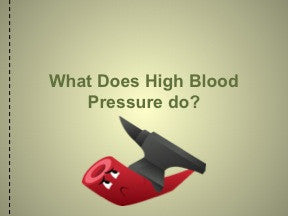 Blood Pressure 101 PowerPoint and Handout Lesson