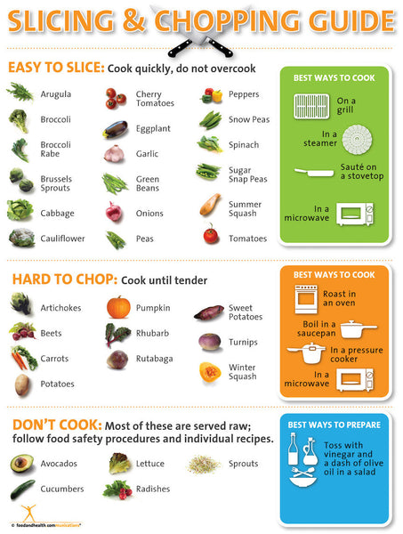 Vegetable Poster - Slicing, Chopping, and Cooking Guide - Nutrition Education Store