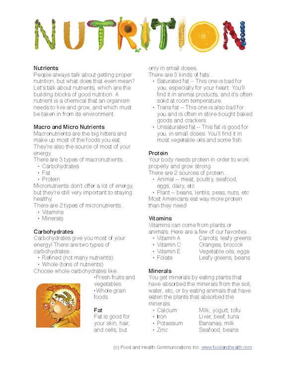 Elementary Nutrition PowerPoint Show | $ 49 00 | Nutrition Education