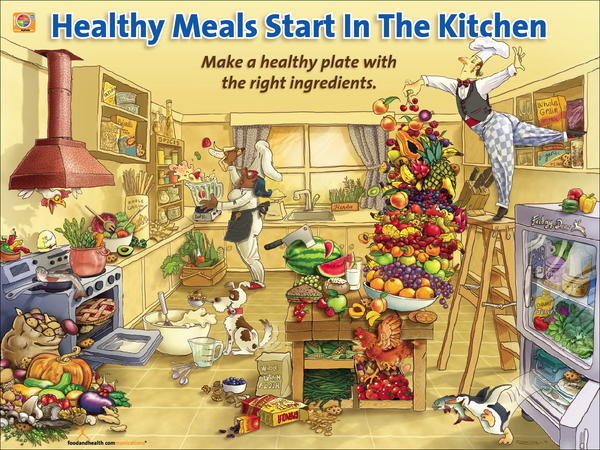 Healthy Kitchen Poster - Nutrition Education Store