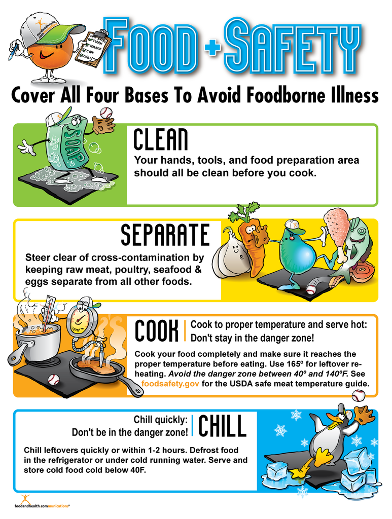 food safety poster nutrition education store. Black Bedroom Furniture Sets. Home Design Ideas