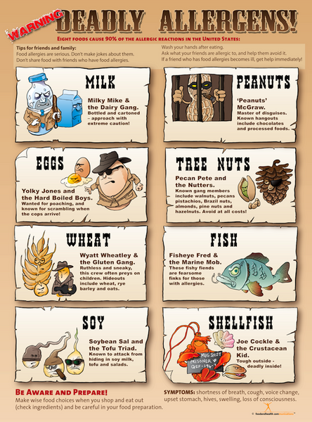 Food Allergy Poster - Nutrition Education Store