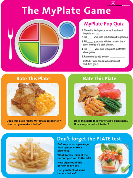 MyPlate Game Poster  sc 1 st  Nutrition Education Store & My Plate Posters | | Nutrition Education Store