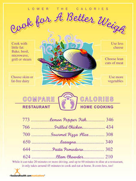 Cook For a Better Weigh Poster