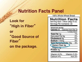 Fiber PowerPoint and Handouts - DOWNLOAD - Nutrition Education Store