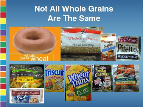 Whole Grain PowerPoint - DOWNLOAD - Nutrition Education Store