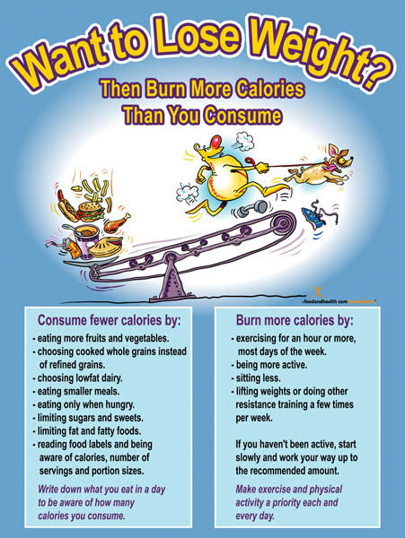 Want to Lose Weight? Burn More Calories Than You Consume! Poster