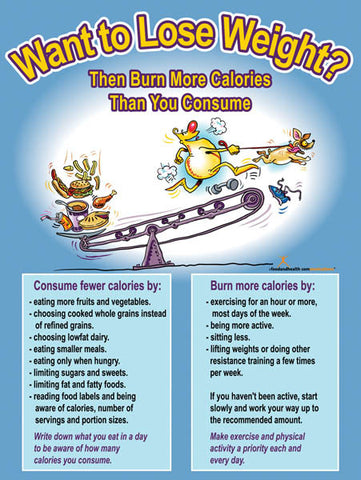 Want to Lose Weight? Burn More Calories Than You Consume! Poster - Nutrition Education Store