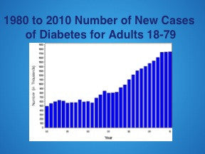 Diabetes 101 PowerPoint and Handout Set - English and Spanish - DOWNLOAD - Nutrition Education Store