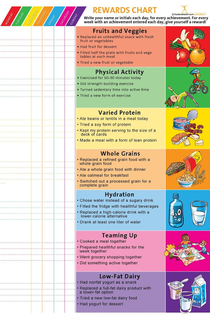Reward Chart Poster 14 44 Nutrition Education Store