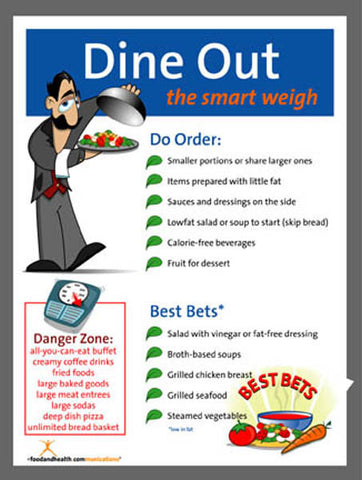 Dining Out:  Do It the Smart Weigh Poster - Nutrition Education Store