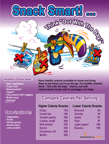 Snacking Smart: Think Out of the Bag Poster - Nutrition Education Store