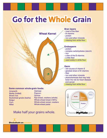 Go for the Whole Grain Color Handout Tearpad
