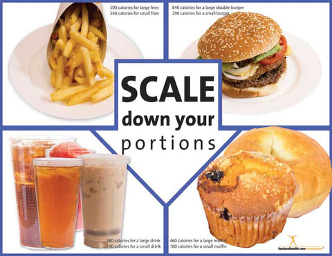 Scale Down Your Portions Color Tearpad