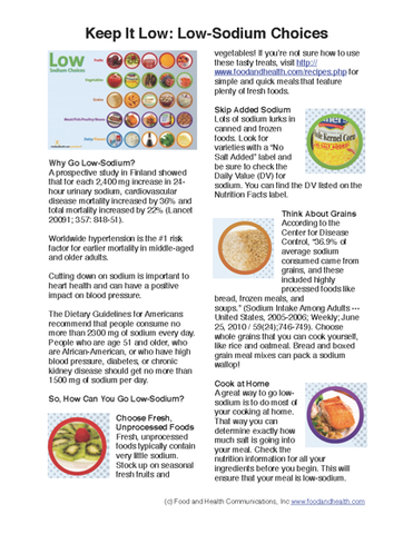 Low Sodium Choices Poster 12x18 - Nutrition Education Store