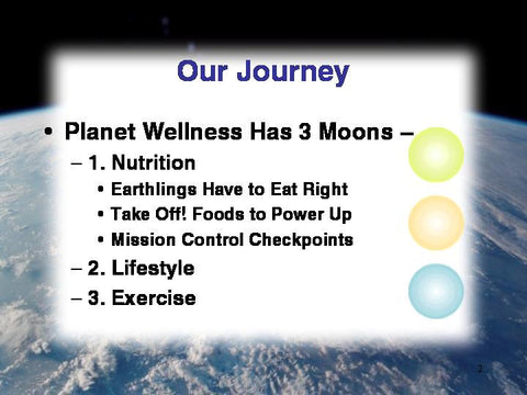 Journey Into Wellness - DOWNLOAD - Nutrition Education Store