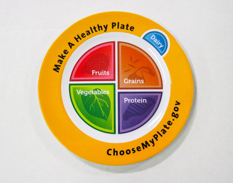 10 pack MyPlate Plate Plastic - Nutrition Education Store Exclusive Design - 10 Plates With Free Shipping