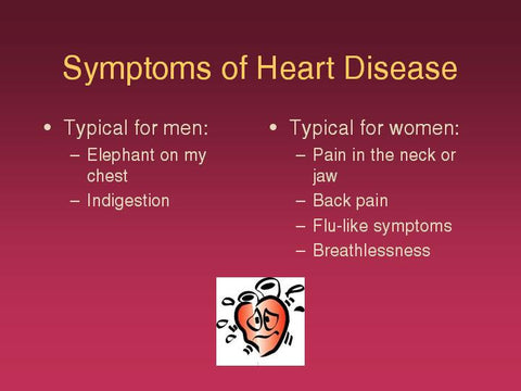 Women and Heart Disease PowerPoint Show and Handouts - Nutrition Education Store