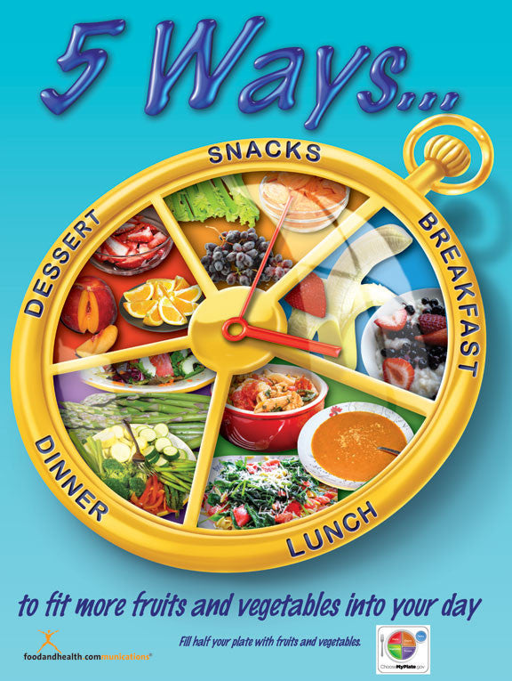 5 Ways to More Fruits and Veggies Poster - Nutrition Education Store