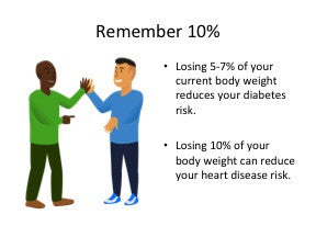 Lose 10% Body Weight PowerPoint Show and Handout Lesson - Just 10 Percent Makes A Big Difference - DOWNLOAD - Nutrition Education Store
