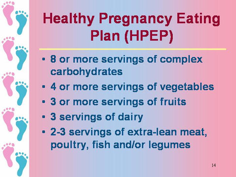 Pregnancy: Eating Healthy for you and Your Baby Handouts and PPT Show