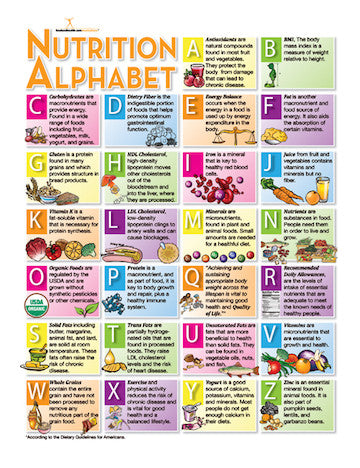 Nutrition A to Z Tearpad - Nutrition Alphabet Tearpad with Color Handouts - Nutrition Education Store