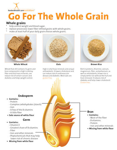 All About Whole Grains Tearpad - Color Handout Tearpad