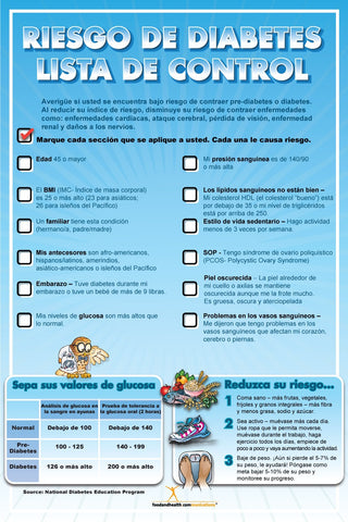 Diabetes Risk Poster Spanish 12X18