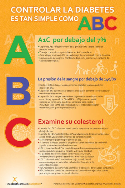 Exam Room Spanish Diabetes Information Poster 12x18