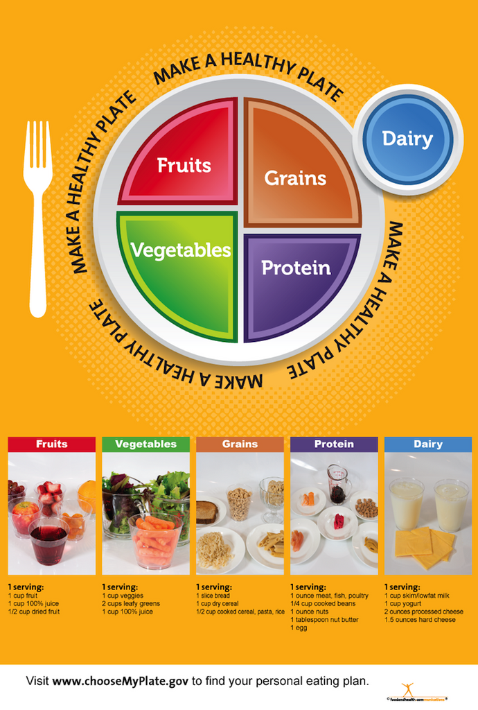 Nutrition Education | nutritioneducationstore.com