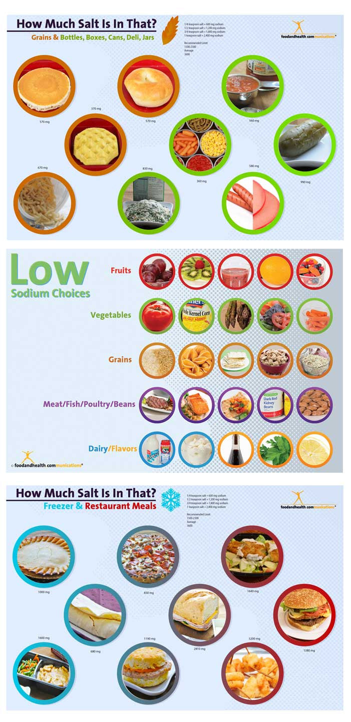 Salt Poster Set - 3 Posters 12x18 - Nutrition Education Store
