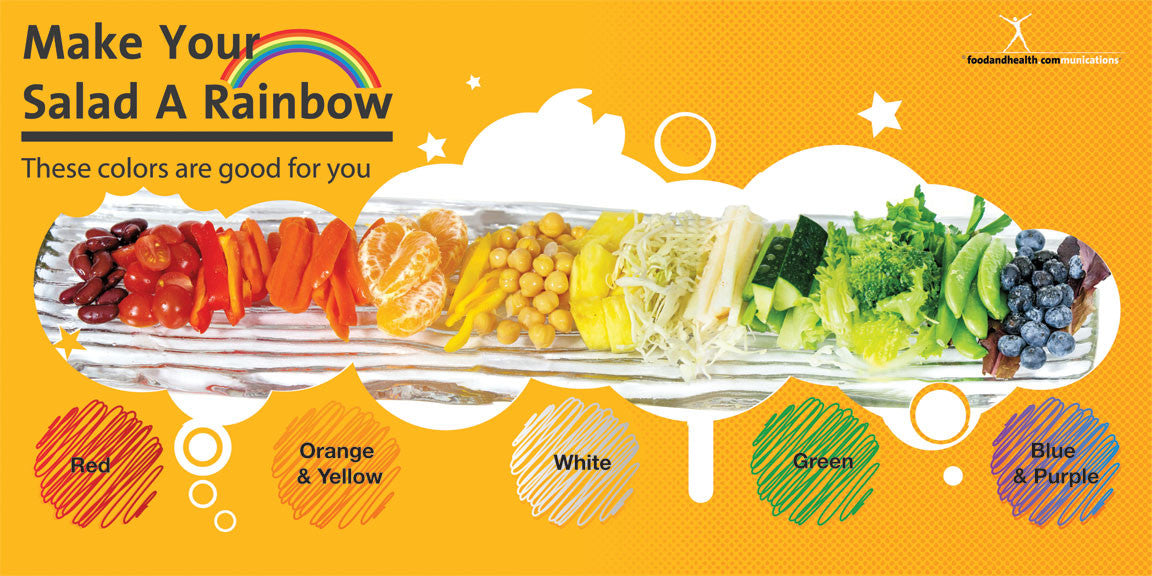 Eat From the Rainbow Poster 12x18 - Nutrition Education Store