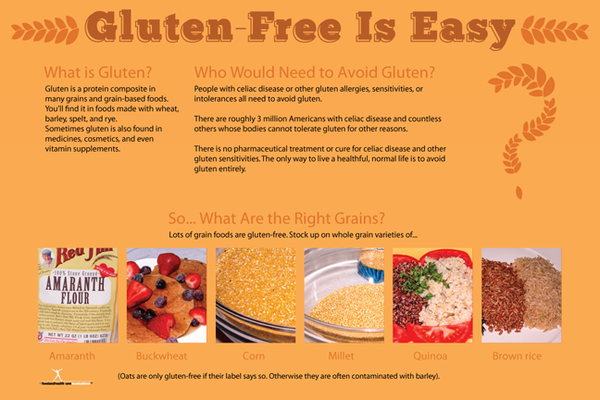 Gluten Free Poster for Celiac and Gluten Allergy 12x18 - Nutrition Education Store