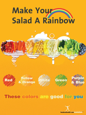 Eat From the Rainbow Poster 18x24 - Nutrition Education Store