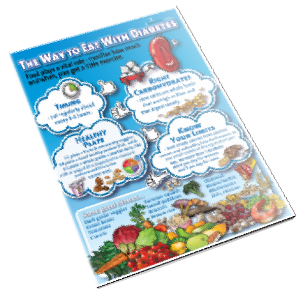 The Way To Eat With Diabetes Color Handout Tearpad - Nutrition Education Store