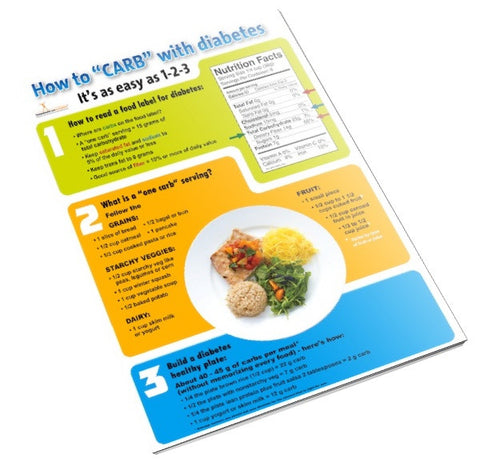 Diabetes Handout Tearpad How to Carbohydrate Count