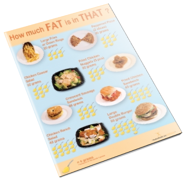How Much Fat Is In That? Fat Awareness Color Tearpad - Nutrition Education Store